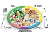 У Кремля - иконка «питание» в Шемурше